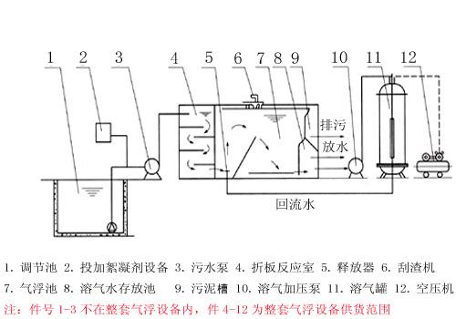 电路 电路图 电子 工程图 平面图 原理图 500_350